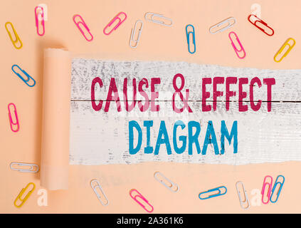 Handwriting text Cause And Effect Diagram. Conceptual photo Visualization tool to categorize potential causes - Stock Photo
