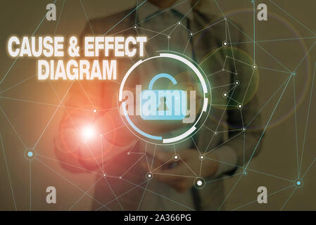 Handwriting text writing Cause And Effect Diagram. Conceptual photo Visualization tool to categorize potential causes Woman wear formal work suit pres - Stock Photo