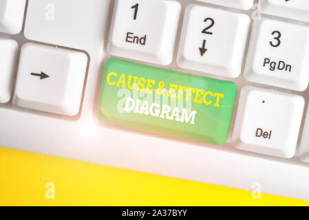 Writing note showing Cause And Effect Diagram. Business concept for Visualization tool to categorize potential causes White pc keyboard with note pape - Stock Photo