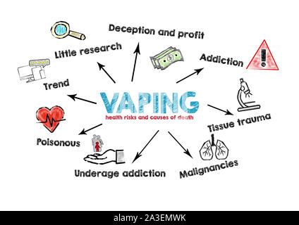 Vaping, health risks and causes of death concept. Chart with keywords and icons on white background - Stock Photo