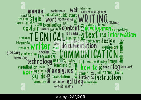 Technical writing word cloud. Techical writer or communicator, documentation, profession concept in trendy mint color. Illustration. - Stock Photo