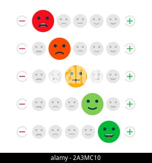 Feedback concept design, emotions scale background and banner. Vector stock illustration. - Stock Photo