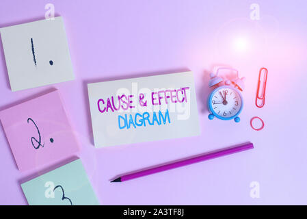 Writing note showing Cause And Effect Diagram. Business concept for Visualization tool to categorize potential causes Blank notepads marker rubber ban - Stock Photo
