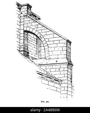 Fig 40 -Flying Buttress of St. Martin of Laon. - Stock Photo