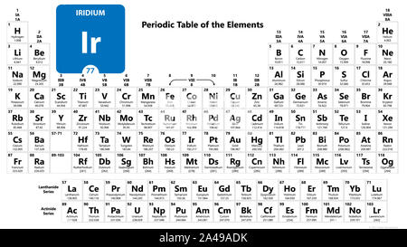 Iridium Ir chemical element. Iridium Sign with atomic number. Chemical 77 element of periodic table. Periodic Table of the Elements with atomic number - Stock Photo
