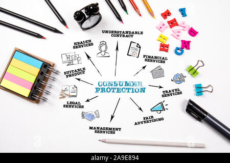 Consumer protection. Goods, services, health and the law concept. Chart with keywords and icons - Stock Photo