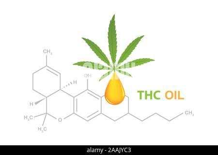 thc oil tetrahydrocannabinol chemical formula with cannabis leaf vector illustration EPS10 - Stock Photo