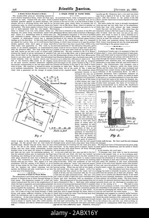 A Model Cholera Hospital at Rome. 4  Detection of Leaks in Water Mains. A UNIQUE SYSTEM OF WATER WORKS. Mine Drainage., scientific american, 1886-10-30 - Stock Photo