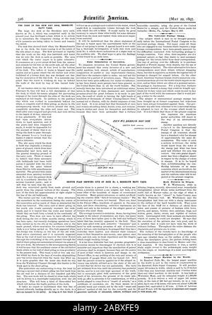 THE LEAK IN THE NEW DRY DOCK BROOKLYN NAVY YARD. False Stimulation of Invention. The Universal Postage Stamp. Mock Pictures in Oregon. t I. PfereN 'LAN JNOPMG, scientific american, 1897-05-22 - Stock Photo