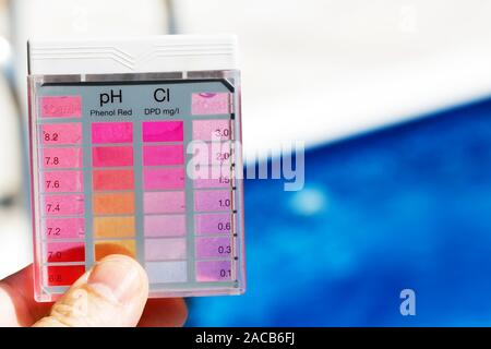 Chlorine content and PH value test in pool water - Stock Photo