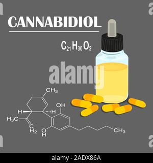 Medicinal cannabis with extract oil in a bottle of Formula. tablets. - Stock Photo