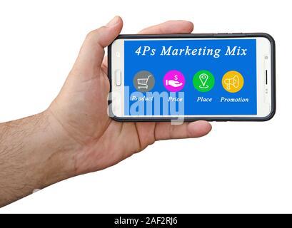 Marketing mix - Stock Photo