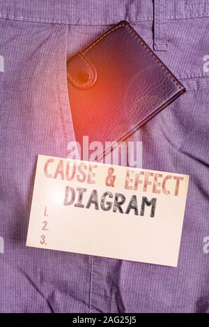 Writing note showing Cause and Effect Diagram. Business concept for Visualization tool to categorize potential causes Small wallet inside trouser fron - Stock Photo
