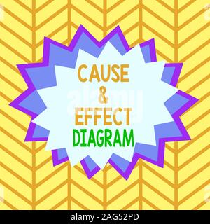 Handwriting text Cause and Effect Diagram. Conceptual photo Visualization tool to categorize potential causes Asymmetrical uneven shaped format patter - Stock Photo
