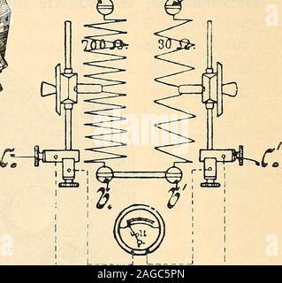 . Die Elektrizität in der Medizin und Biologie : eine zusammenfassende Darstellung für Mediziner, Naturforscher und Techniker. a Fig. 88. b (Gebr. Ruhstrat in Göttingen.) machen, mit ganz schwachem, unmerklichem StromeBehandlung (Sitzung) zu beginnen und die Stärke allmä jedehlich - Stock Photo