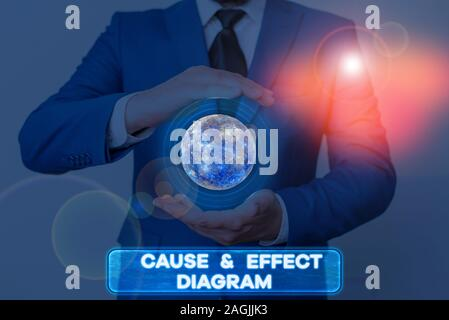 Word writing text Cause and Effect Diagram. Business photo showcasing Visualization tool to categorize potential causes Elements of this image furnish - Stock Photo