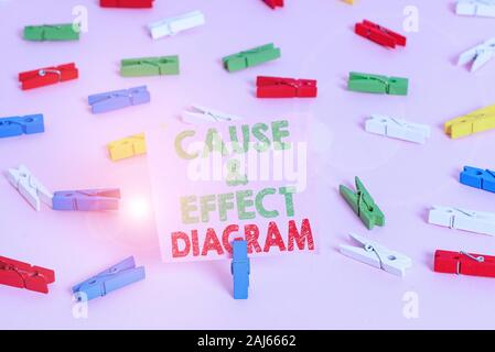 Text sign showing Cause and Effect Diagram. Business photo showcasing Visualization tool to categorize potential causes Colored clothespin papers empt - Stock Photo