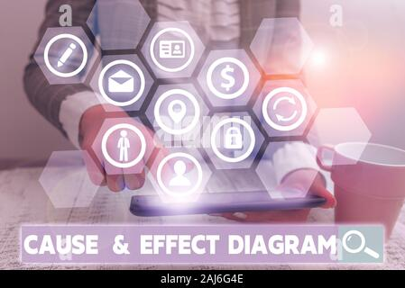 Conceptual hand writing showing Cause and Effect Diagram. Concept meaning Visualization tool to categorize potential causes - Stock Photo