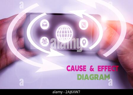 Word writing text Cause and Effect Diagram. Business photo showcasing Visualization tool to categorize potential causes - Stock Photo