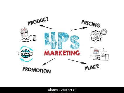 4Ps Marketing. Product, Pricing, Place and Promotion concept. Chart with keywords and icons on white background - Stock Photo