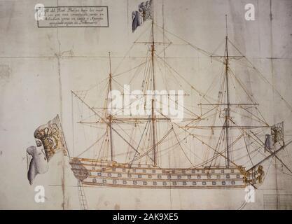 San Felipe el Real ship profile. 18th Century spanish naval warship