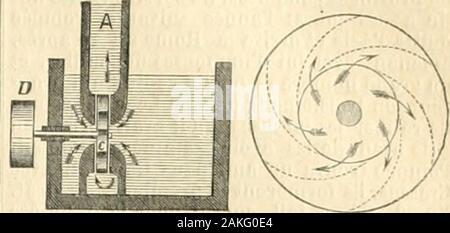 Nouveau dictionnaire encyclopédique universal illustré : répertoire des connaissances humaines . Fig. s. Fig. 9. Po-ape centrifngc dAppold. en 1851. C.-H. Hall, de New-York, a inventéune sorte de pompe à vapeur sans pistonappelée pitlsnntêtre. particulièrement propre àépuiser leau des mines, et ne se dérangeantpa^. dit-on, lorsque leau est boueuse ou con-tient du gravier. — Pompes a incendik. appa-reils composés de deux pompes foulantesassociées, unies par un même levier mobile - Stock Photo