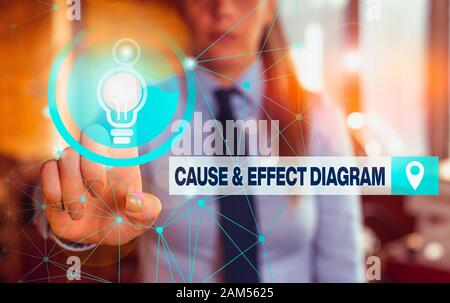 Text sign showing Cause And Effect Diagram. Business photo showcasing Visualization tool to categorize potential causes Female human wear formal work - Stock Photo
