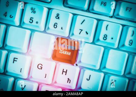 Text sign showing Cause And Effect Diagram. Business photo showcasing Visualization tool to categorize potential causes White pc keyboard with empty n - Stock Photo