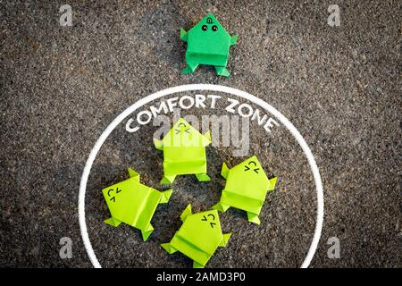 Exit from the comfort zone concept