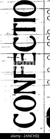 1903 Des Moines and Polk County, Iowa, City Directory . - Stock Photo