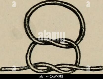 Operative surgery, for students and practitioners . Fig. 8.—Square Knot. Fig. 9.—Slip-knot. - Stock Photo