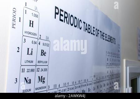 Periodic table of elements poster close up in science laboratory in a school for student learning.