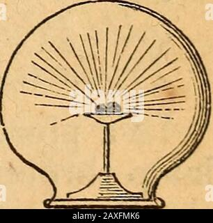 A text-book on chemistryFor the use of schools and colleges . Fig. 191.. Fig. 192. - Stock Photo