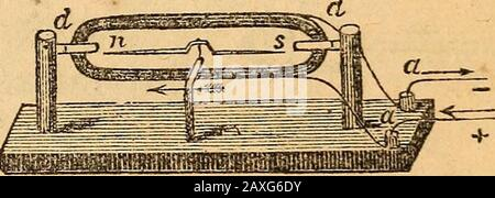 A text-book on chemistryFor the use of schools and colleges . 174 ELECTRO-MAGNETIC ROTATION. Fig. 144. - Stock Photo