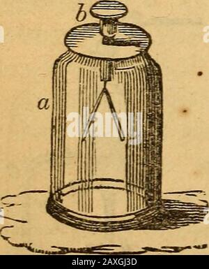 A text-book on chemistryFor the use of schools and colleges . Fig. 103.. ELECTROMETEES. 141 Fig. 109. - Stock Photo