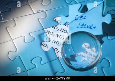 The Missing Piece CO2-Steuer