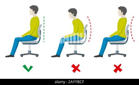 Wrong and right spine sitting posture. Vector office health flat infographics. Body incorrect and correct, person sit correct or incorrect illustration - Stock Photo