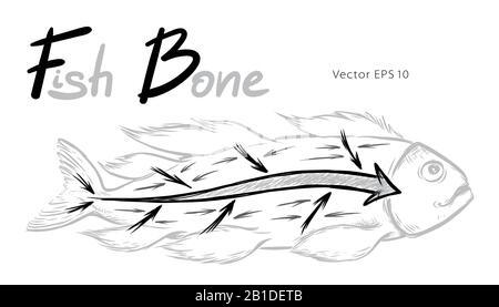 Ishikawa fishbone diagram detailed vector sketch illustration - Stock Photo
