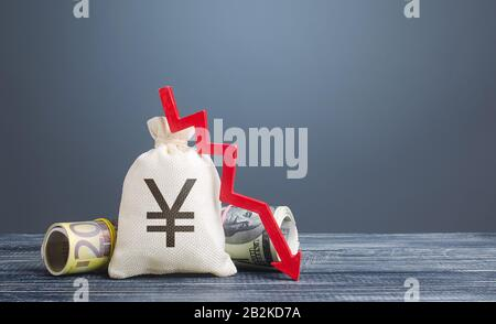 Yen yuan money bag and red arrow down. Economic difficulties. Stagnation, recession, declining business activity, falling wealth. Capital flight, high