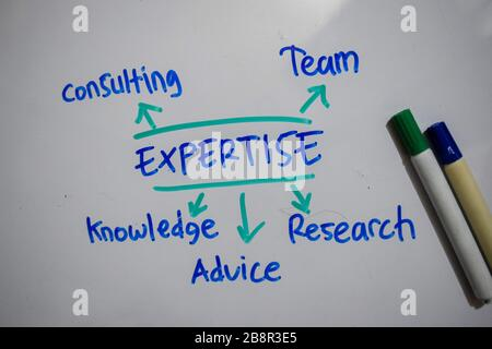 Expertise text with keywords isolated on white board background. Chart or mechanism concept. - Stock Photo