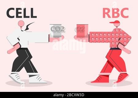 Red blood cell, man in red outfit, exchanging oxygen with carbon dioxide from normal cell, man in white shirt. - Stock Photo