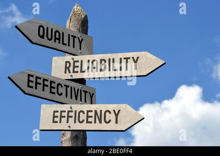 Quality, relability, effectivity, efficiency signpost