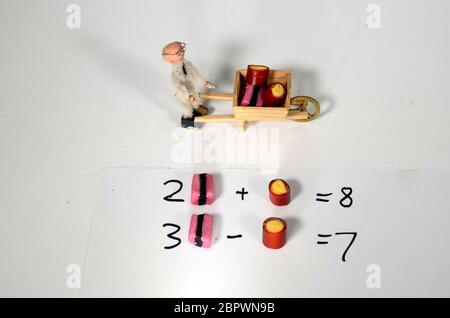 Setup with graphic presentation of two equations with two unknown, using objects as the unknown value