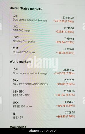 Screenshot of US and World Market in big drop - Stock Photo