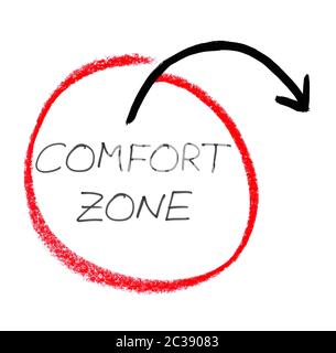 Out of the comfort zone - Handwritten text with arrow and red circle on white background