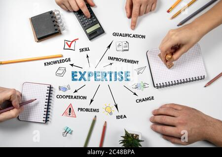 EXPERTISE. Knowledge, Qualification, Idea and Cooperation concept. Chart with keywords and icons. Calculator, notepad and pencils on a white table - Stock Photo