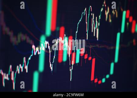 Data analyzing from charts and graph to find out the result in trading market. Working set for analyzing financial statistics and analyzing a market d