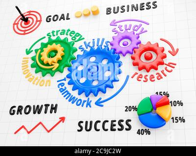 Business concept background. Funny system of cogwheels on white background. 3d illustration. - Stock Photo