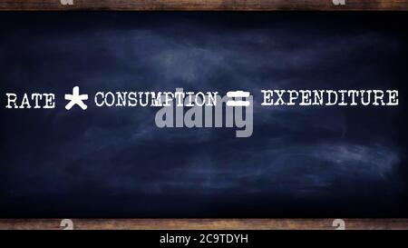 Rate into consumption equal to expenditure of fraction business equation word presented with digital text art black chalkboard pattern for learning pu - Stock Photo
