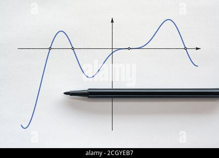 Graphical solution of an equation with zeroes at the intersection points - Stock Photo